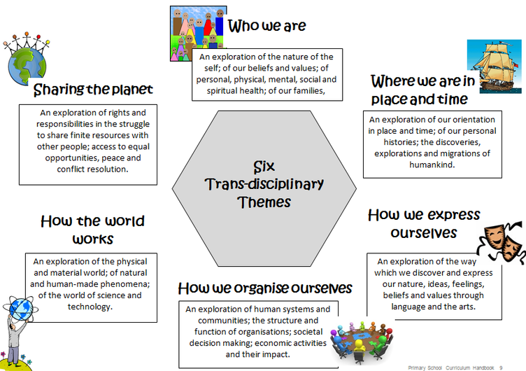 PYP: What is a Successful Programme of Inquiry? – Judy Imamudeen
