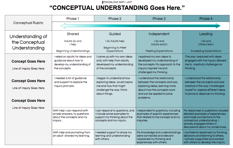 The PYP Planner: A Shift in Our Approach to Planning Inquiry